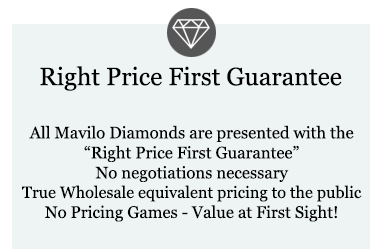 Right Price First Guarantee