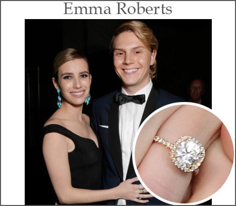 Celebrity Engagment